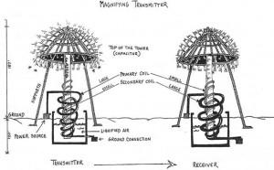 tesla-coils